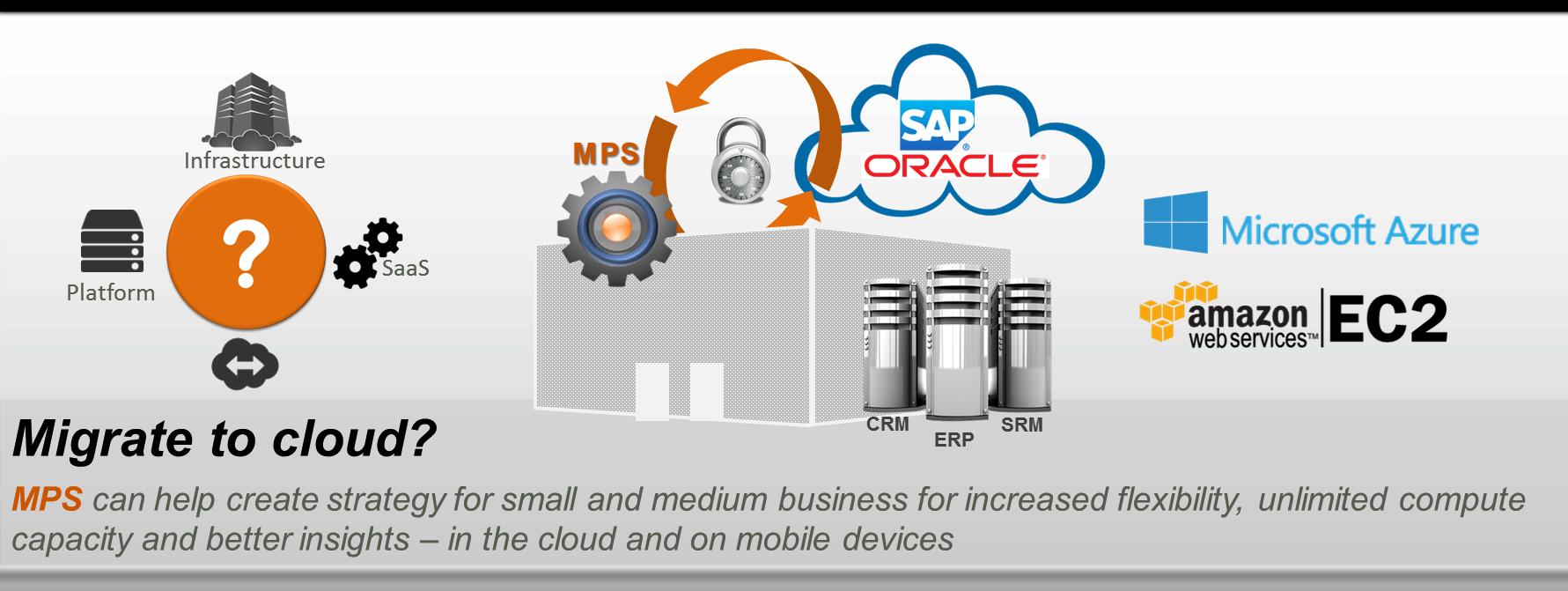 SAP Oracle cloud migration