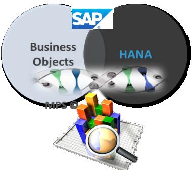 SAP BusinessObjects, SAP HANA